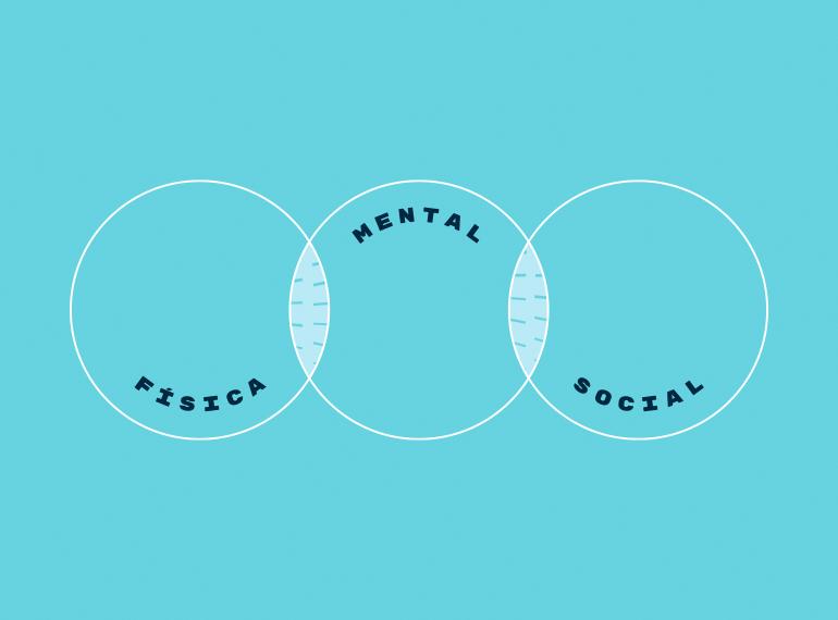 saude-fisica-mental-social